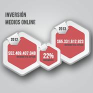 Chile: Inversión publicitaria online aumentó 22%